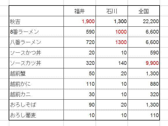 福井のグルメ検索01
