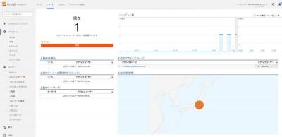 Google-Analyticsリアルタイムサマリ